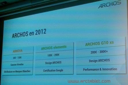 Планшеты Archos 2012 модельного года делятся на три серии: Arnova, elements и G10 xs