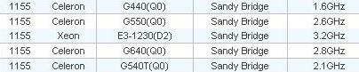 Intel готовит к выпуску процессоры Celeron G550, Celeron G540T и Pentium G640