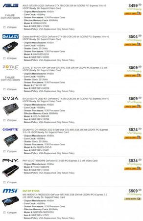 Рекомендованная цена GeForce GTX 680 будет равна $499,99