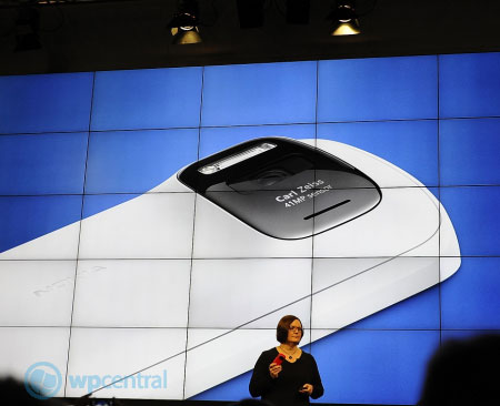 Технология Nokia PureView появится и в смартфонах Lumia