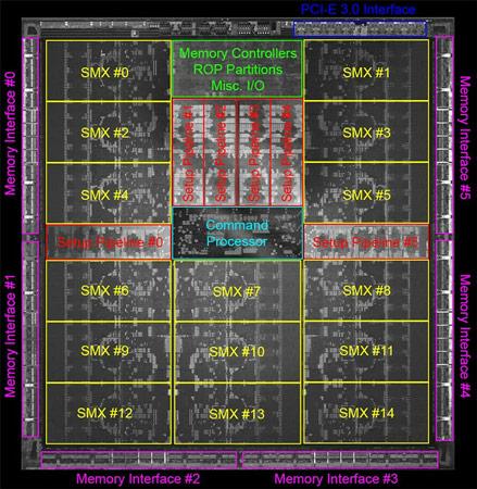 Фото дня: кристалл GK110 с 2880 ядрами CUDA