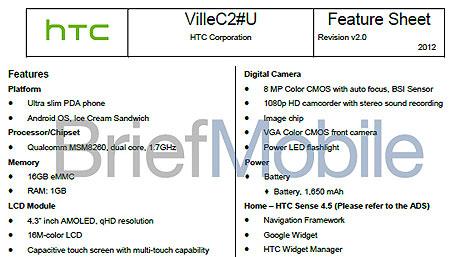 ��������������� ������������ HTC Ville C