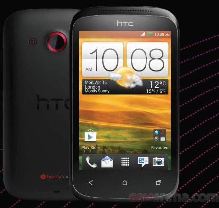 HTC Desire C: фото