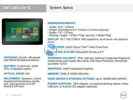 Dell Latitude 10: технические подробности