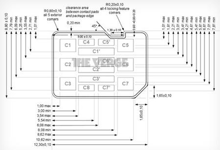RIM и Motorola пошли навстречу Apple, изменив свой вариант карточек nano-SIM