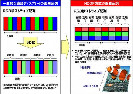 �������� ������� HxDP �������� 3,1 ����� ����� ������� � ������ ����