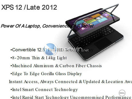 Dell XPS 12: технические подробности