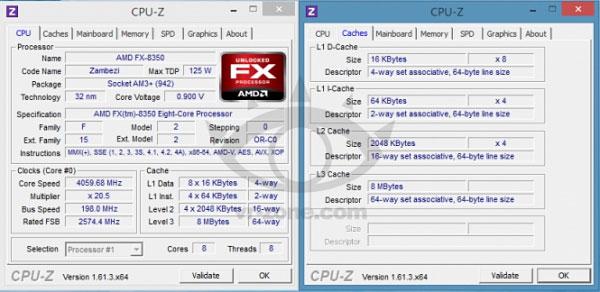 Основой процессоров AMD FX Vishera является ядро Piledriver