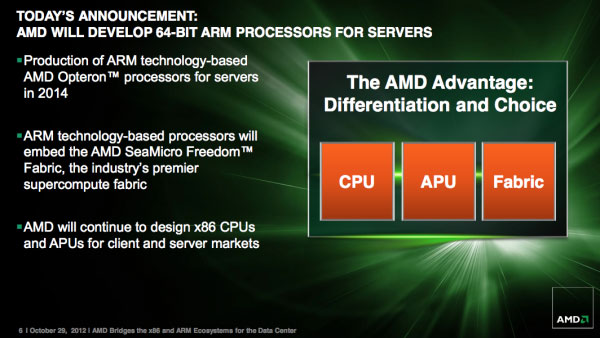 AMD ��������� ������ ������������ ��������� ����������� AMD Opteron �� 64-��������� ����������� ARM