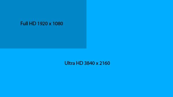 Название и минимальные характеристики Ultra HD утверждены официально