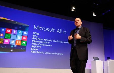 ����������� Windows 8