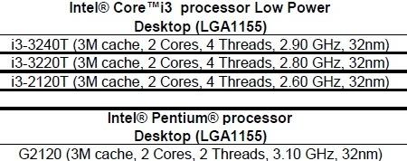 Intel �����-����
