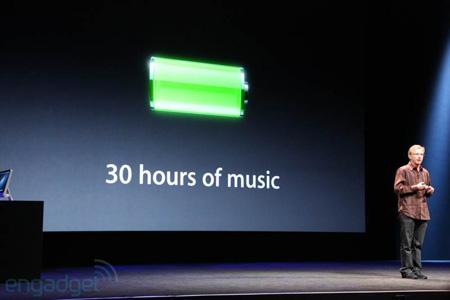iPod nano �������� ���������