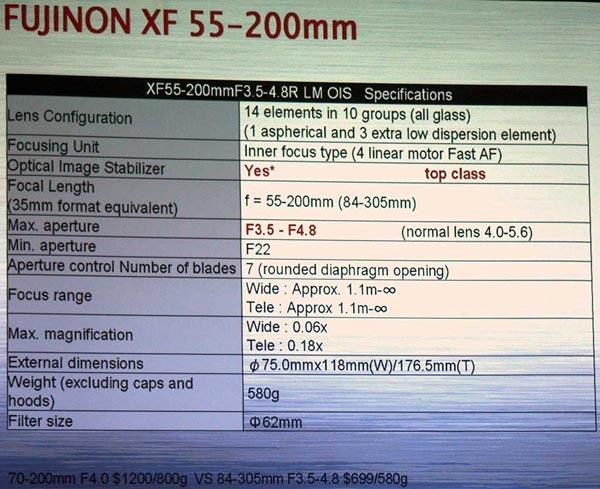 �������� Fujifilm XF 55-200mm f/3.5-4.8 R LM OIS ����� ����������� � ��������� �����