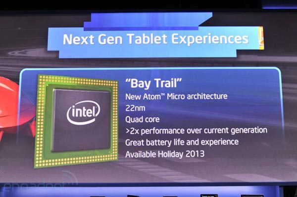 ���������� �� ����������� Haswell ������ ������ $499-599, �������� ����������� Intel