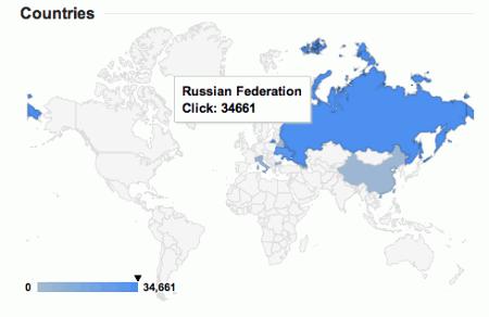 Распространение угрозы на Российский сектор