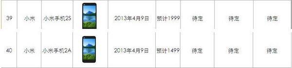 Утечка документов из China Unicom