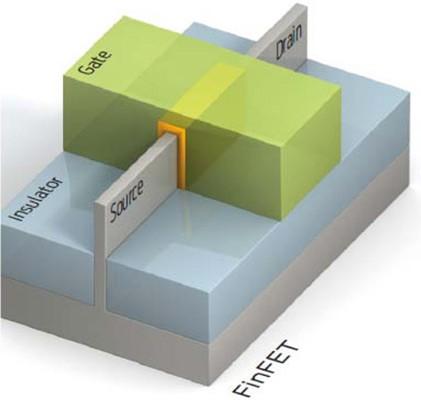 Многолетнее соглашение между Cadence и TSMC направлено на создание средств проектирования 16-нанометровых чипов