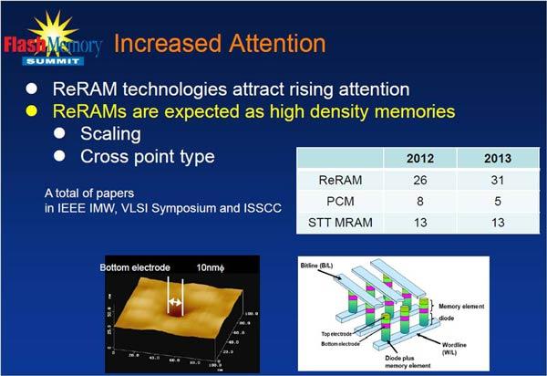 Для работы с ReRAM требуются собственные контроллеры