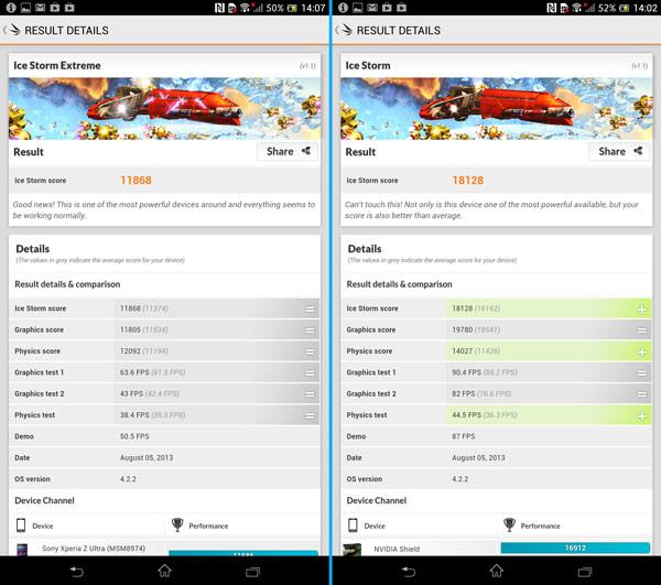 Тесты Sony Xperia Z Ultra