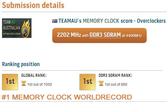 Оверклокеры из команды TeamAU установили мировой рекорд, разогнав оперативную память G.Skill TridentX DDR3-3000 до частоты 2202 МГц (DDR3-4400 МГц)