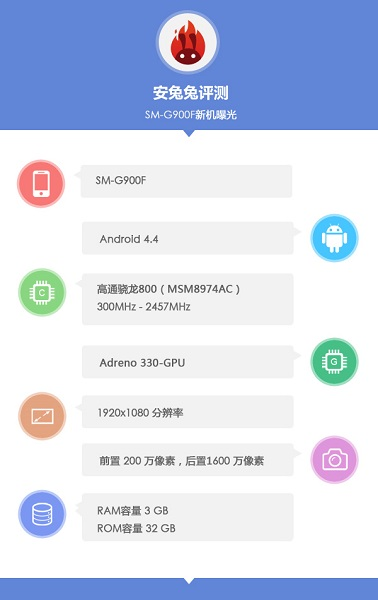 В базе тестового пакета AnTuTu появилось устройство SM-G900F, которое предположительно является прототипом смартфона Samsung Galaxy S5