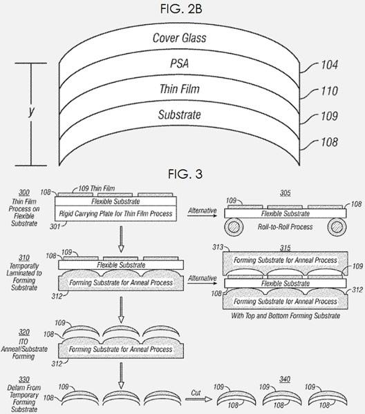 Следующий смартфон Apple iPhone получит изогнутый сенсорный экран