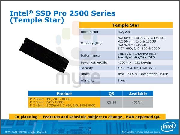 Появились первые сведения о твердотельных накопителях Intel Temple Star, Pleasantdale и Fultondale