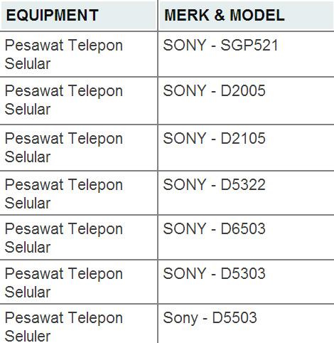 Минсвязи Индонезии рассекретило обозначения семи новых мобильных устройств Sony