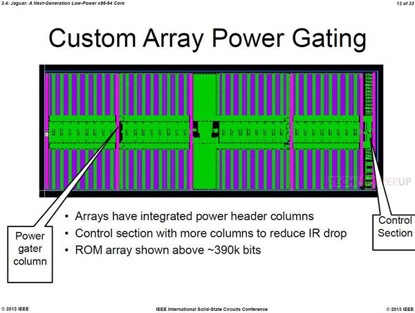 AMD Jaguar поддерживает AVX и SSE4