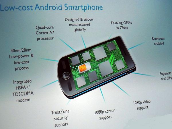 ������� ���������� ��������� ��� �������� � ARM ����� ��������������� ��������� �� ���� Cortex-A7