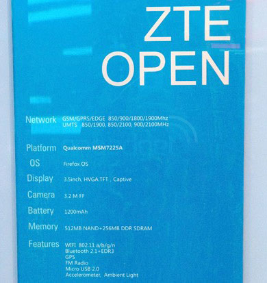 ZTE Open, спецификации