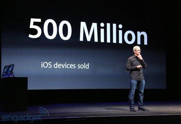 ����� ����� ������������� Apple ����������� �� 50 ����. ��������