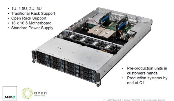 Представлена серверная платформа AMD Open 3.0 (Roadrunner)