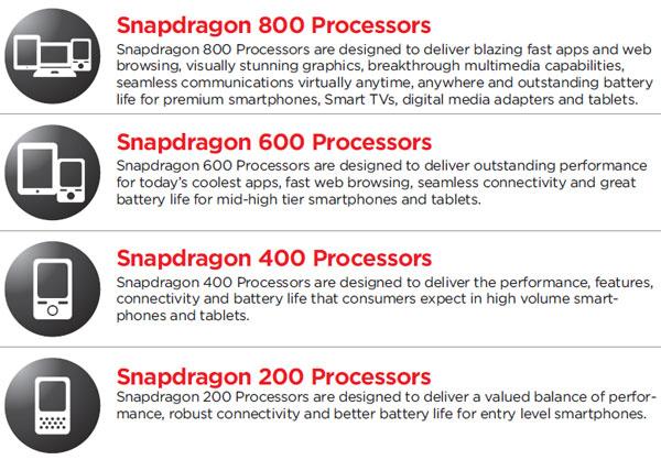 ��������������� ������� Qualcomm Snapdragon: ����� ���������