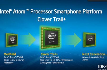 Intel Merrifield придет на смену Intel Atom Z2580