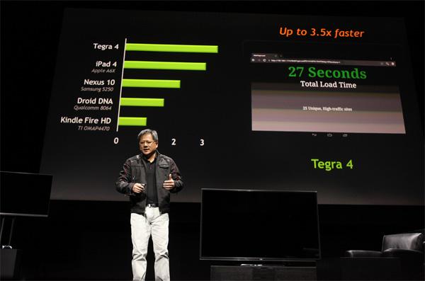 NVIDIA Tegra 4: производительность