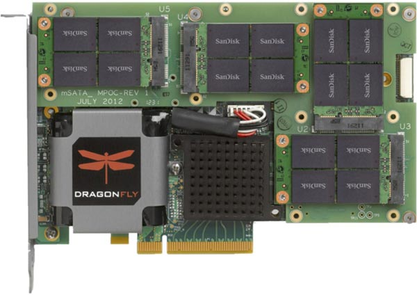 ���������� ���������� Marvell DragonFly NVDRIVE � ���� ����� ���������� PCI Express ������������ ��� ��������
