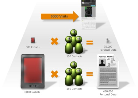 Exprespam: Оценка объемов похищенной информации