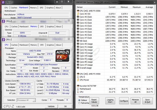 Результаты тестов AMD FX-9590 показали, на что способен восьмиядерный процессор, работающий на частоте 5 ГГц