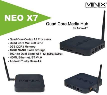 TV-��������� Minix Neo X7
