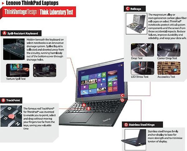Lenovo ThinkPad X240s