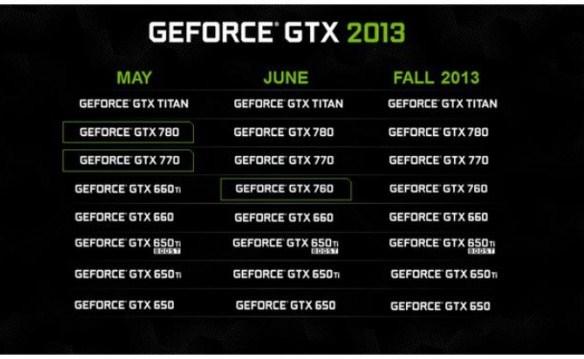 Nvidia GTX 700