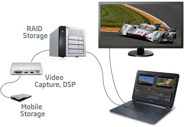 Интерфейс Intel Thunderbolt 2 будет поддерживать видео 4K