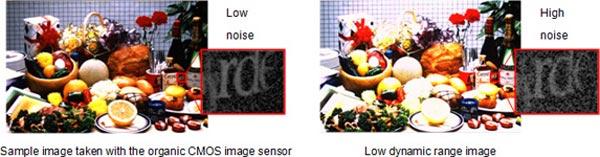 В органическом датчике изображения, созданном Fujifilm и Panasonic, используется технология CMOS