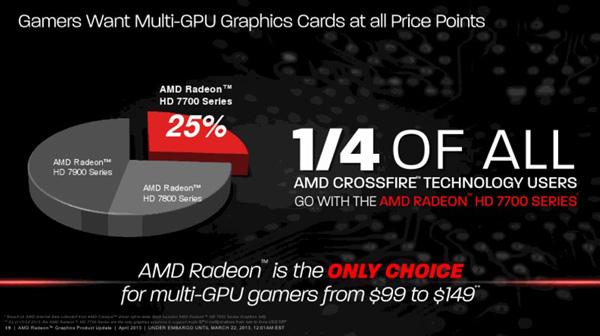 AMD Radeon HD 7790, слайд с презентации