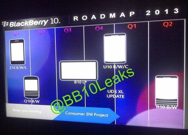 Планшет BlackBerry получил обозначение B10