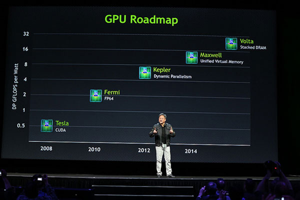 За архитектурой NVIDIA Maxwell последует Volta, объединяющая GPU и память в одной микросхеме