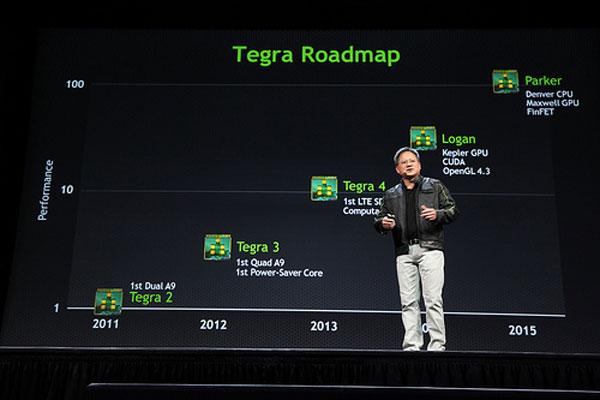 Мобильные платформы NVIDIA Logan и Parker получат GPU Kepler и Maxwell соответственно