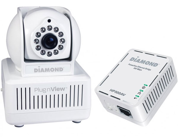 ������ �� ������ Diamond Multimedia PlugnView �������� ����������